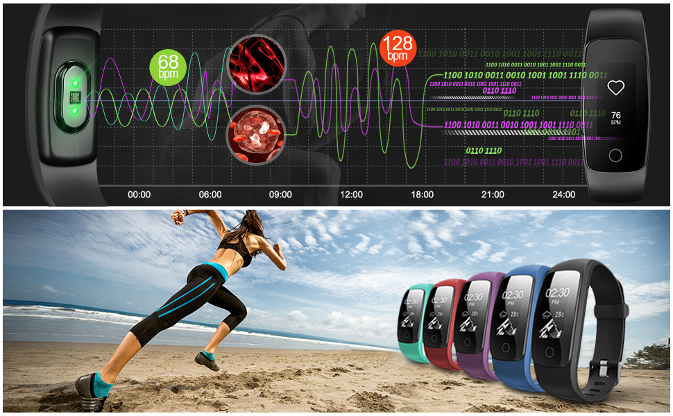 Heart Rate Monitor and Step Counting
