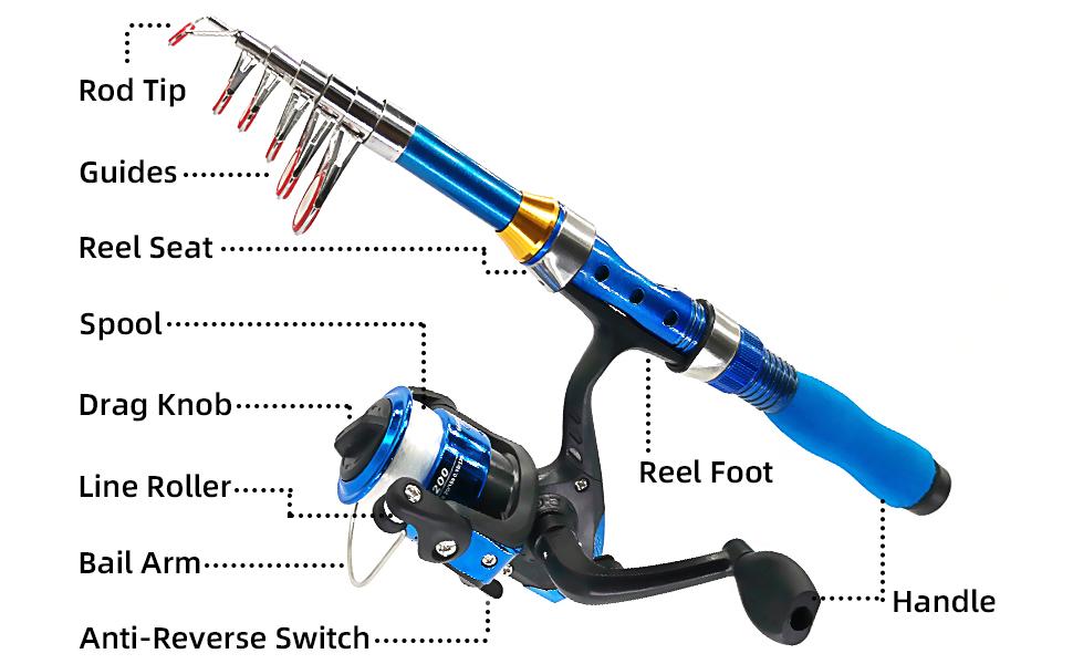 Fishing Rod kit 01