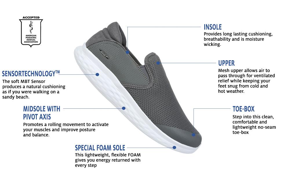 modena, mbt modena, modena slip on walking shoes, rocker bottom shoes ,mbt technology, mbt shoes