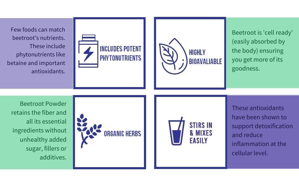 beetroot powder supplements, beetroot juice powder, beet root juice, beet crystals, beet extract