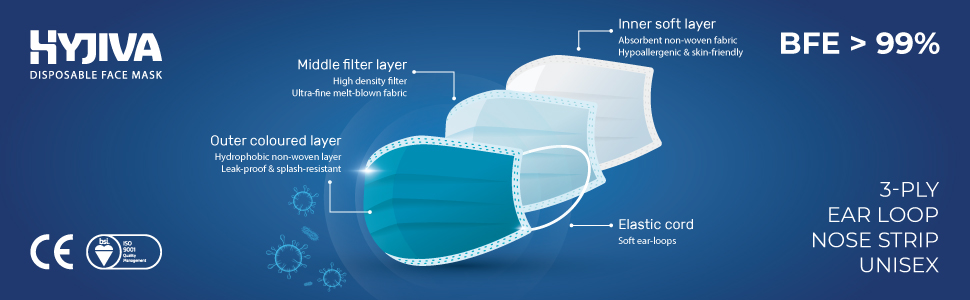 3-ply 3-layer filter bfe pfe face mask
