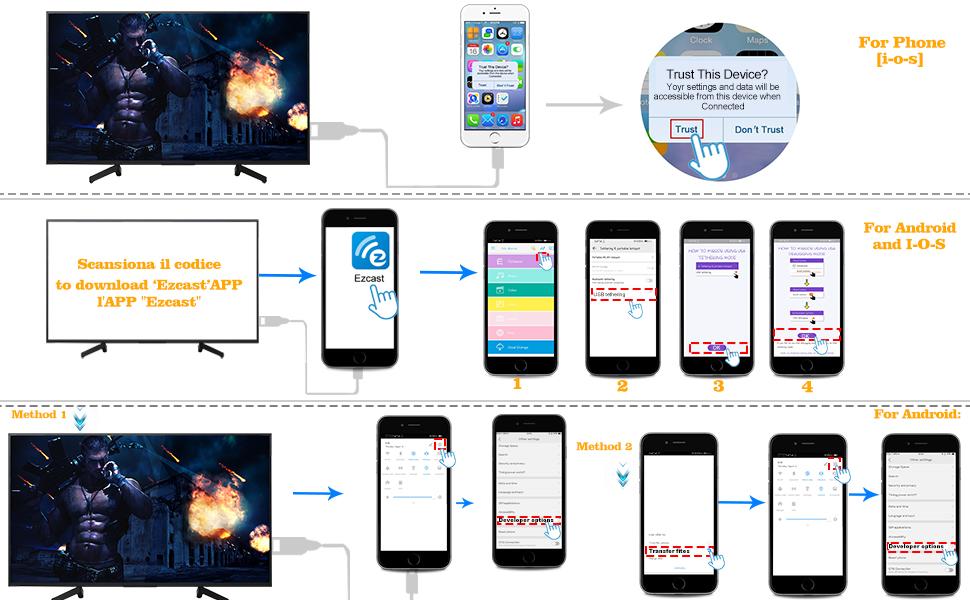 phone a hdmi cavo