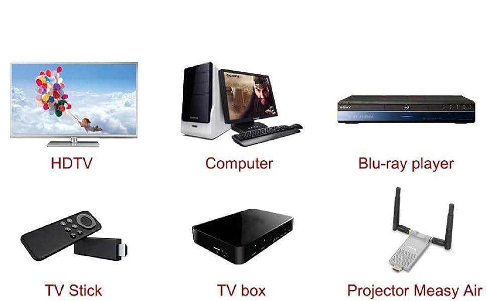 HDMI Male to HDMI Female 270 Degree Adapter