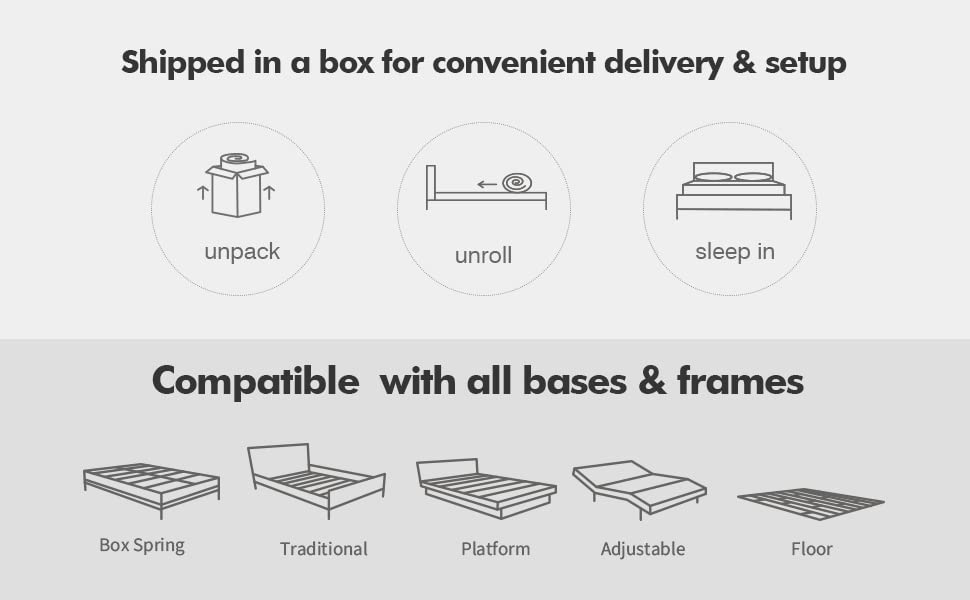Hybrid Mattress is shipped in a box and compatible with all beses and frames
