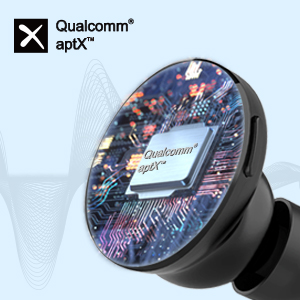 Industry-Leading Qualcomm Chip