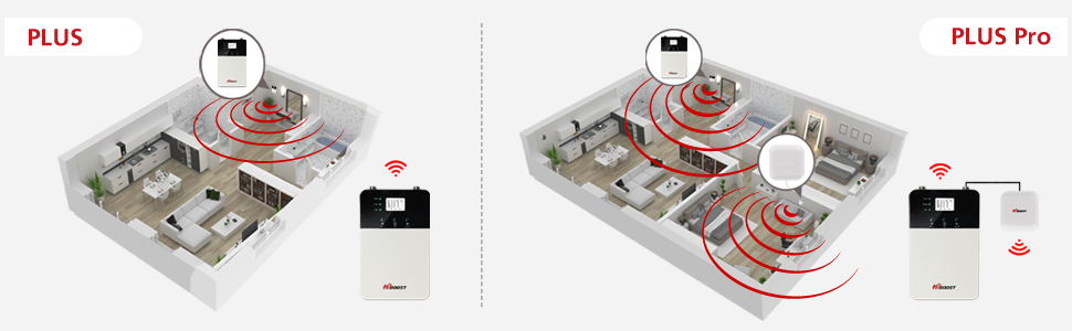 cell phone signal booster for office
