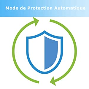 Mode Autoprotection