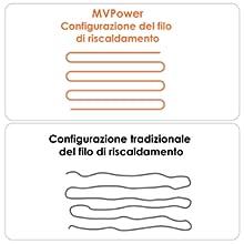 mvpower-scaldaletto-matrimoniale-160x140-cm-copri