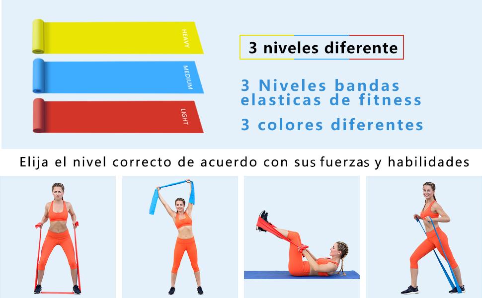 Wrei Bandas Elasticas Fitness, 1.5M/1.8M/2.0M Bandas de Resistencia con 3 Niveles, Cintas Elasticas Fitness para Yoga, Pilates, Crossfit, ...