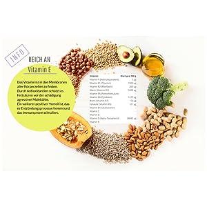 Vitamine Nährstoffe