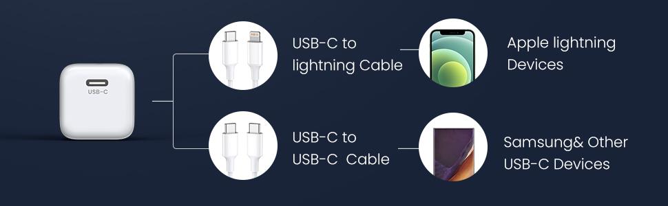 usb c power adapter