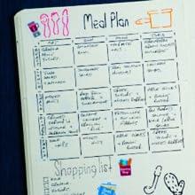 bullet journal stencil, bullet journal supplies, fitness tracker, health tracker, habit tracker