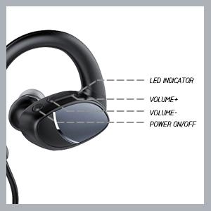 waterproof earphone