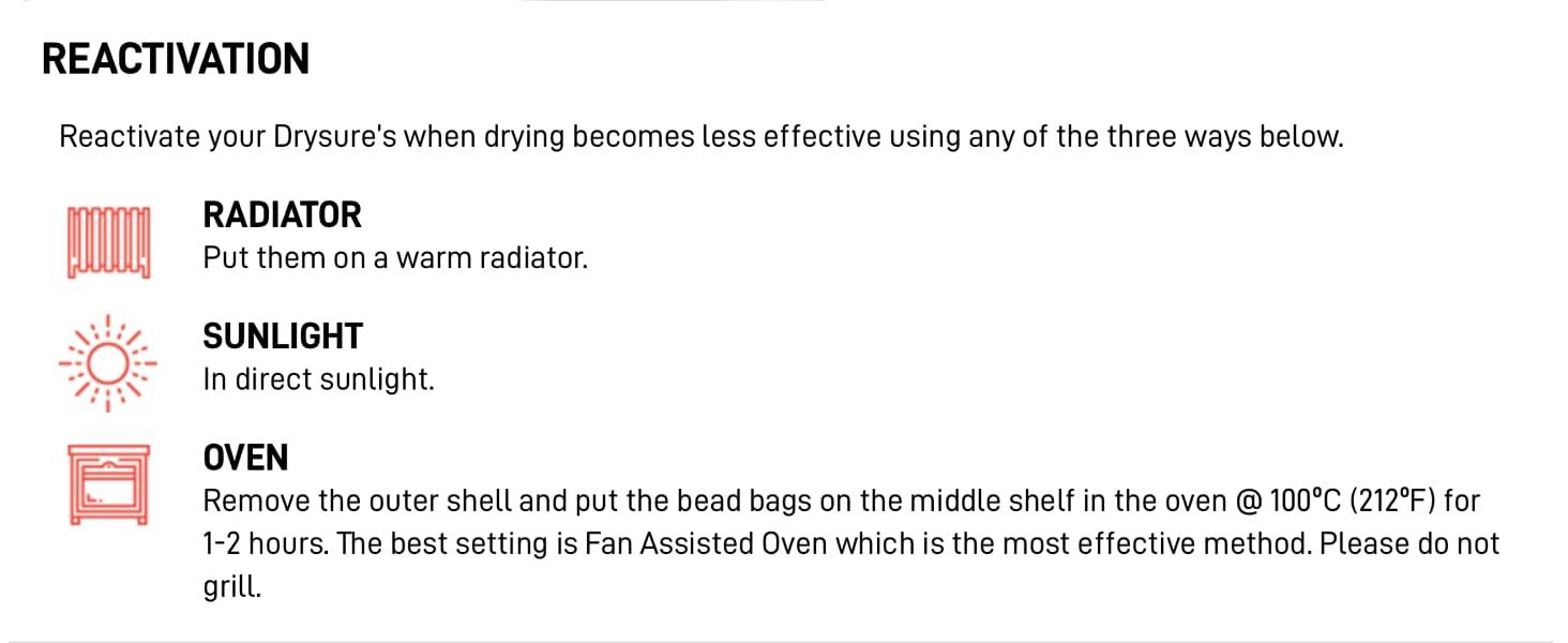 Drysure Reactivation