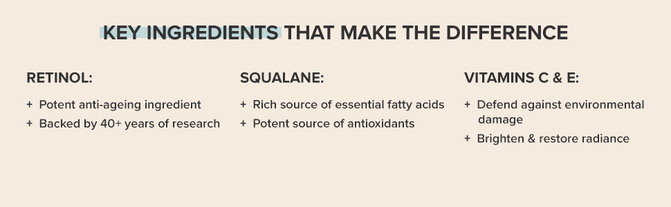 Retinol fights signs of ageing. Squalane a source of antioxidants. Vitamin C for skin brightens.