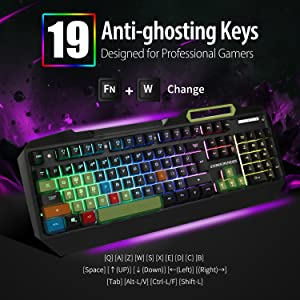 anti ghosting non conflicting keys