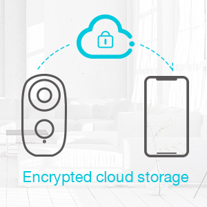 Cloud IP Camera