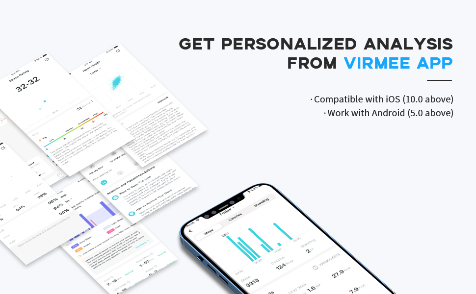 Get Personalized Analysis from VIRMEE App