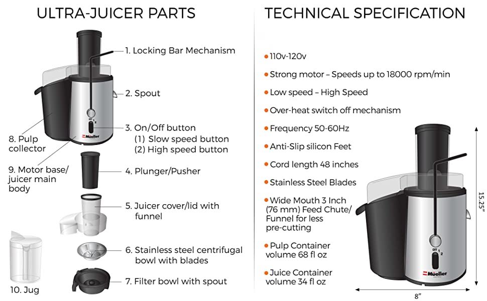 Power juicer technical details