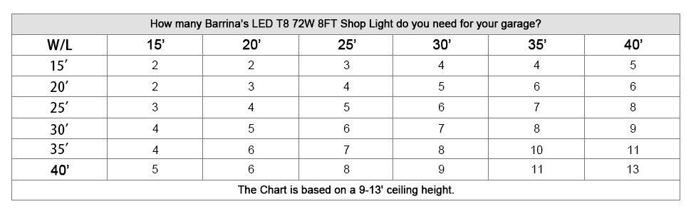 t8 led shop light
