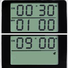 repeat per hour
