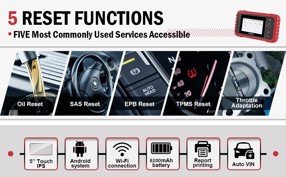 FIVE Most Commonly Used Services Accessible