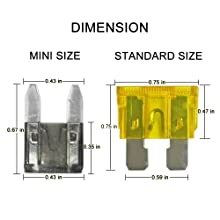 size for car blade fuses