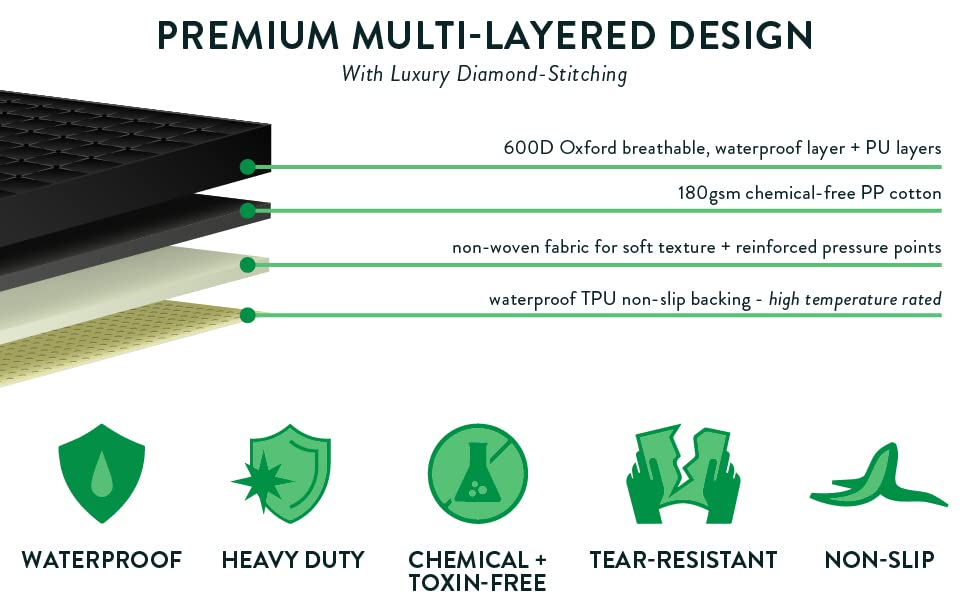 PREMIUM MULTI-LAYERED DESIGN