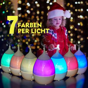 Lesen Blau B/üro f/ür Zuhause Janolia Ultraschall Aroma Diffuser 1.3L 7 Farben LED Nachtlicht Yoga K/ühler Nebelbefeuchter mit /ätherischem /Öl Tablett