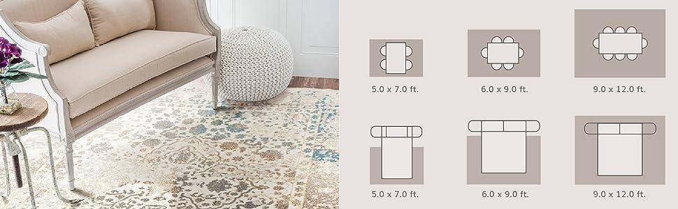 rug sizes