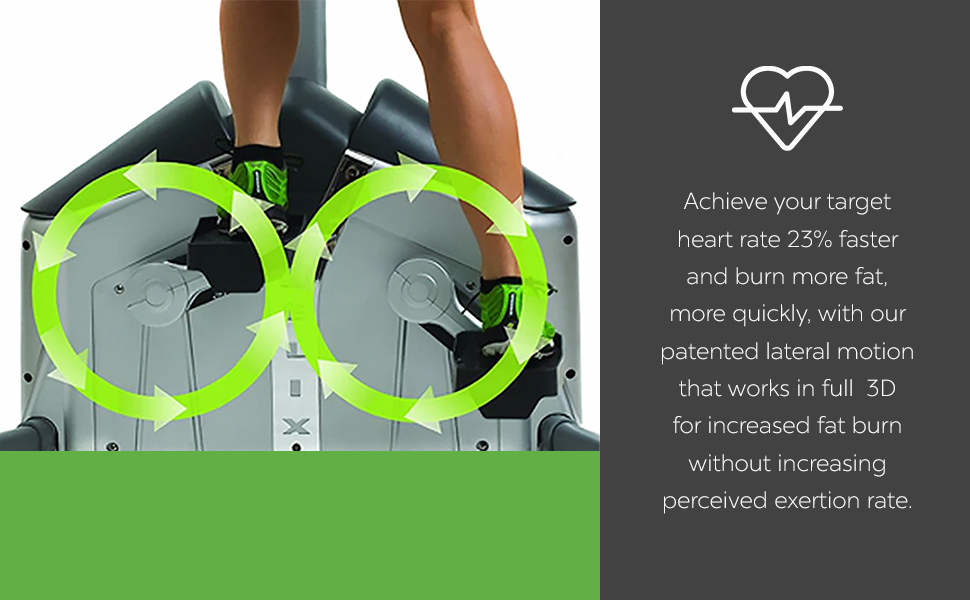 Achieve your target heart rate