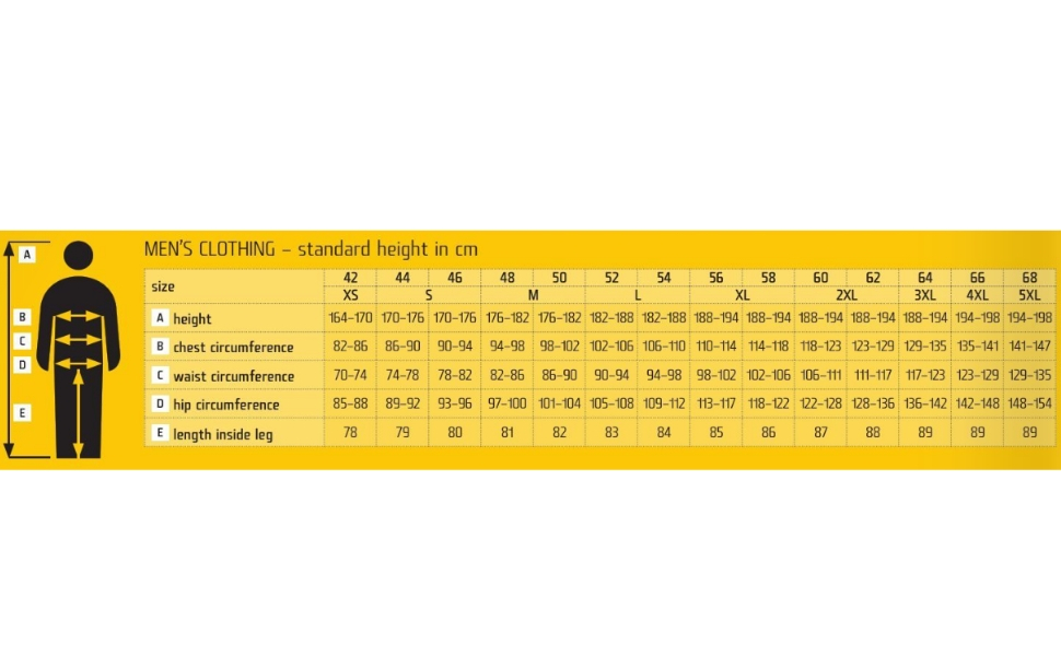 size chart sizes table