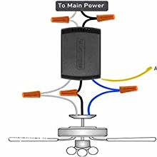 easy installation,ceiling fan remote controller,ceiling fans with lights
