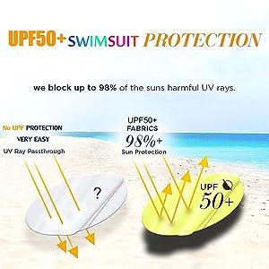 Effective UV 50+ Sun Protection