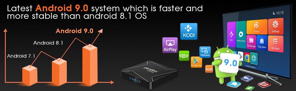 Android tv box Android box tv box Android tvbox 9.0 Android box 9.0