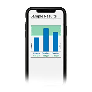 Sample Results, Reporting, Nutrients