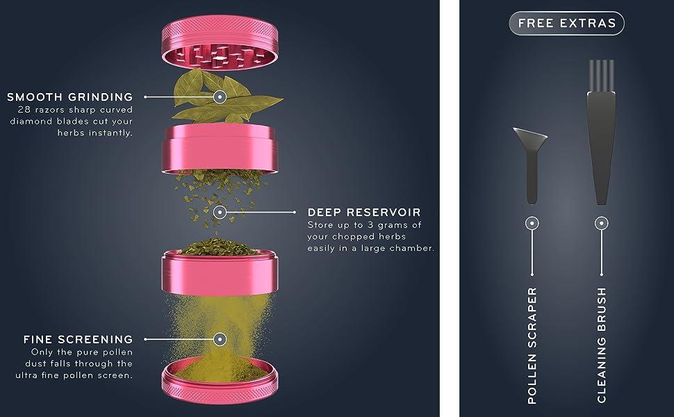 pink grinder