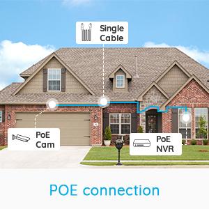 Eenvoudige PoE-installatie