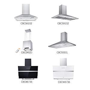 CIARRA CBCF003 Filtro de Carbón Activado Repuesto para Campanas Extractoras Decorativa de Cocina (Paquete de 2 Unidades): Amazon.es: Grandes electrodomésticos