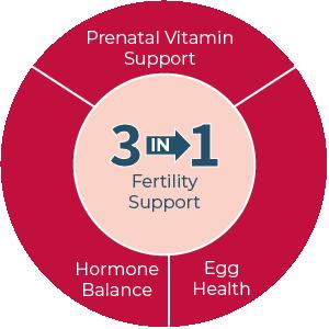 FH Pro Complete Fertility Support, ivf success, ivf cost, fertility pill, preconception vitamin