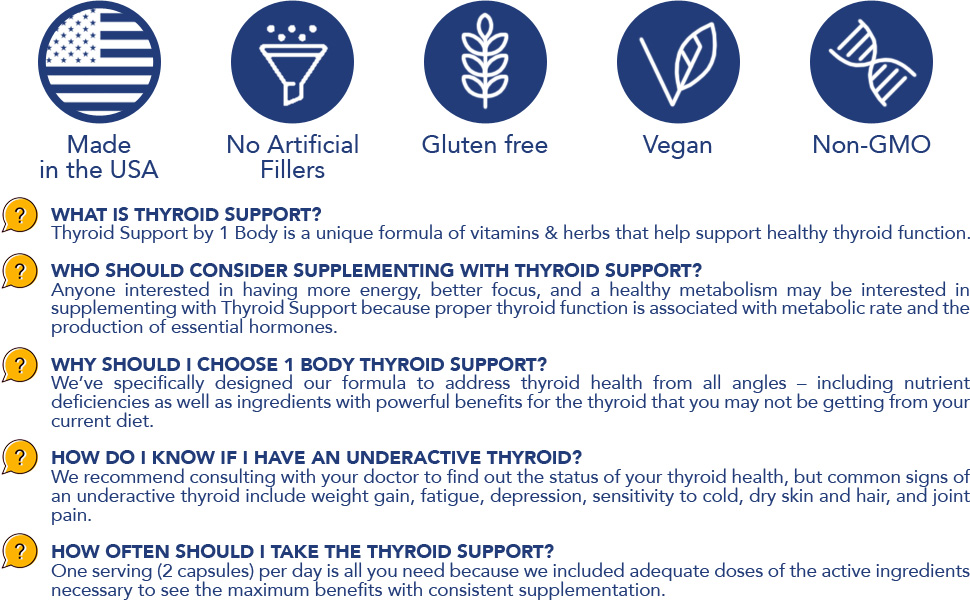 Thyroid Support Supplement with Iodine - Metabolism, Energy and Focus Formula