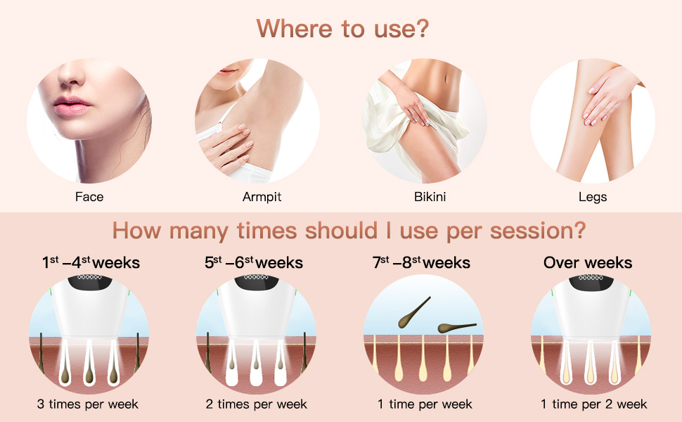 Permanent & Professional Hair Removal