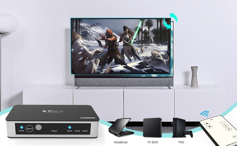 3X1 HDMI