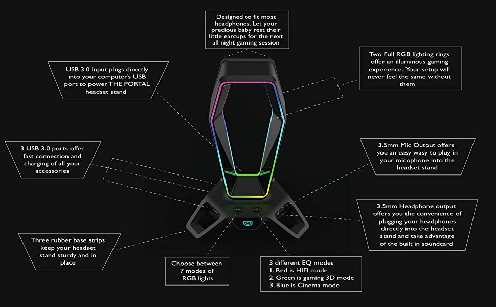 headphone stand holder infographic description functions