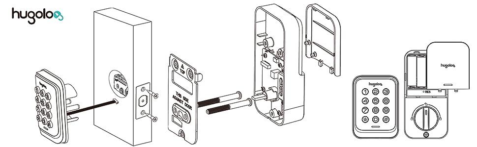 Hugolog keypad lock list