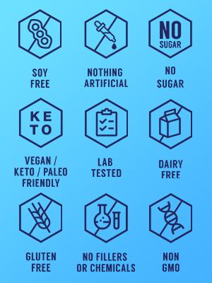 soy free no sugar vegan paleo keto dairy free gluten free non gmo