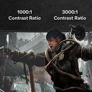 3000:1 Contrast