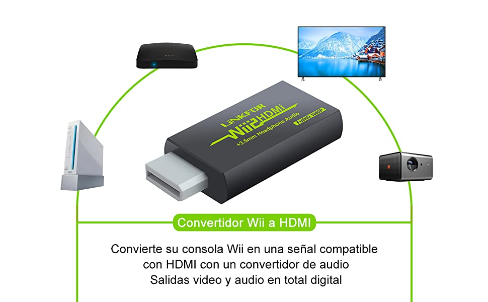 LiNKFOR HDMI Convertidor Wii a HDMI Adaptador Señal Wi2HDMI 720P o 1080P Adaptador Wii con 3.5mm Audio Jack