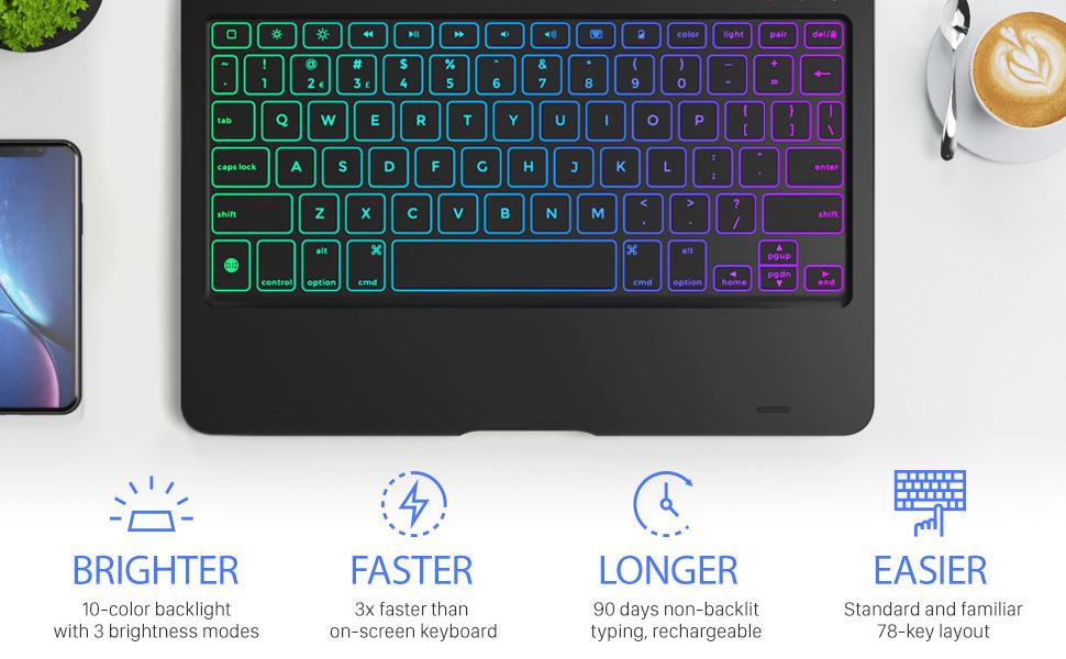 keyboard case for ipad 9.7, 2018 ipad keyboard case, ipad keyboard case