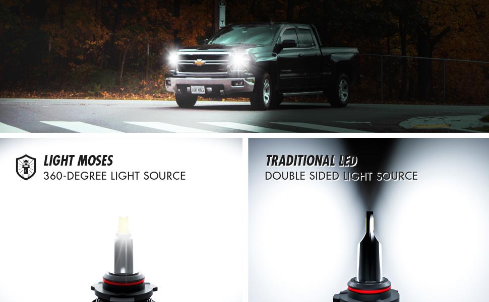 Light Moses Headlight Bulbs